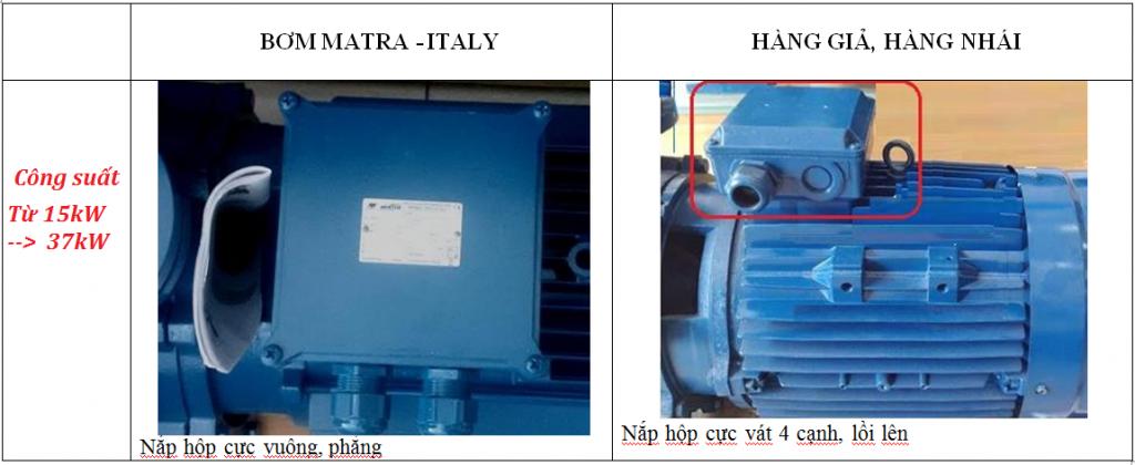 phân biệt lắp hộp cực của máy bơm ly tâm CM công suất 15-37 kW chuẩn