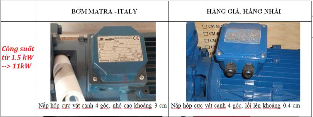 phân biệt lắp hộp cực của máy bơm ly tâm CM.chuẩn