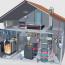 Cách lắp đặt máy bơm nước đặt cạn hiệu quả tiết kiệm điện năng
