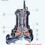 Cấu tạo chi tiết máy bơm cắt rác tsurumi dòng C nhật bản
