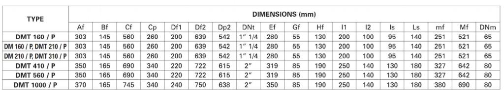 kích thước của máy bơm DMT matra