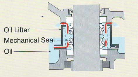 bộ phận nâng dầu tsurumi