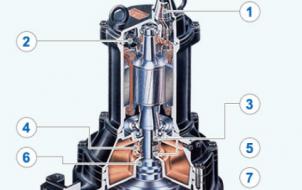 cấu tạo máy bơm tsurumi C
