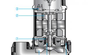 cấu tạo máy bơm tsurumi PU