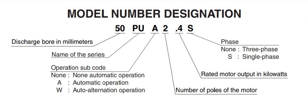 model PU theo thiết kế